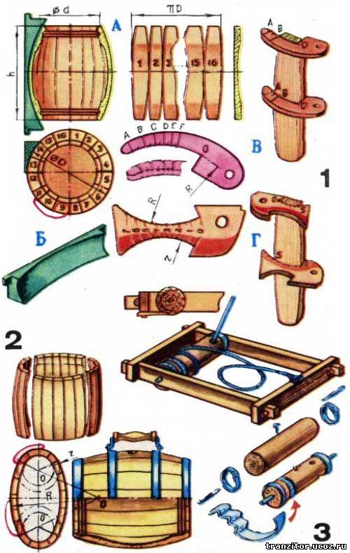 Как сделать в домашних условиях бочку