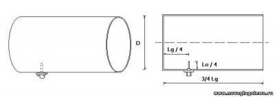 Схема баночной антенны для 3 G модема